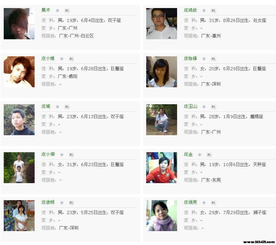 QQ校友 - 揭西县上砂中学 - 校友列表27.jpg